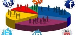 Sosyal Medyada Tüketici ve Pazar Bölümlendirme
