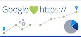 SEO Açısından SSL Sertifikasının Önemi